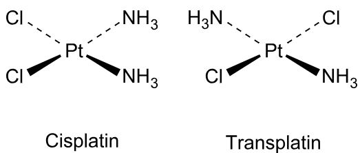 Cis Trans Isomers of Coordination Compounds
